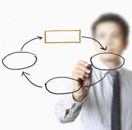 Stratégie de communication pour un salon professionnel